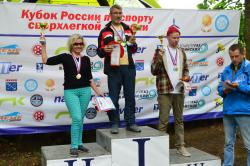 Наш выпускник, Алексей Федоров - чемпион, на 1 месте в общем зачете на КБН! Браво!