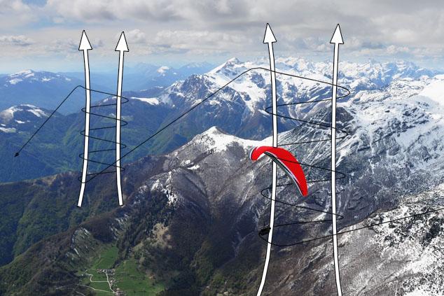 Схема маршрутного полета на параплане