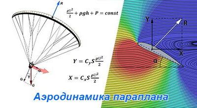 Лекция - аэродинамика параплана